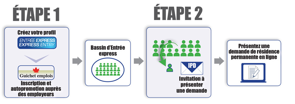 EE_FACTSheet_Applicant_FR_Print_Oct28.indd